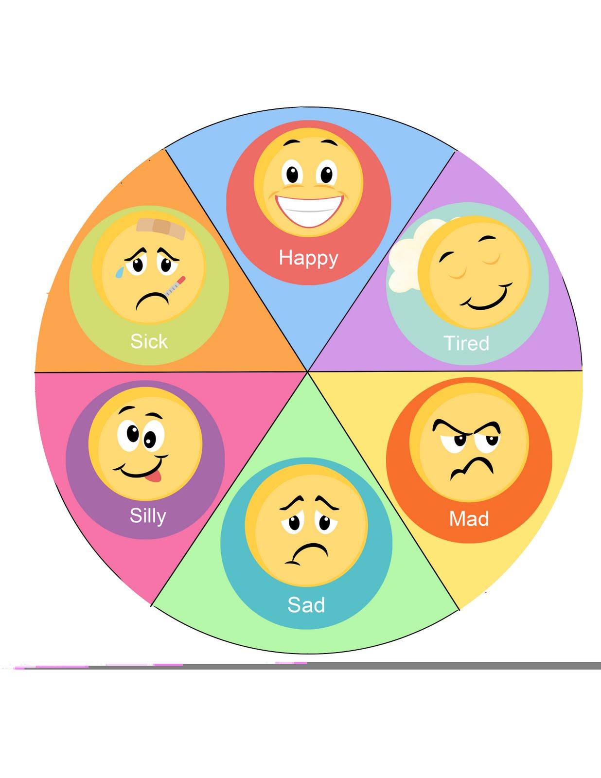 feelings wheel printable pdf