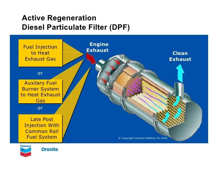manual dpf regeneration