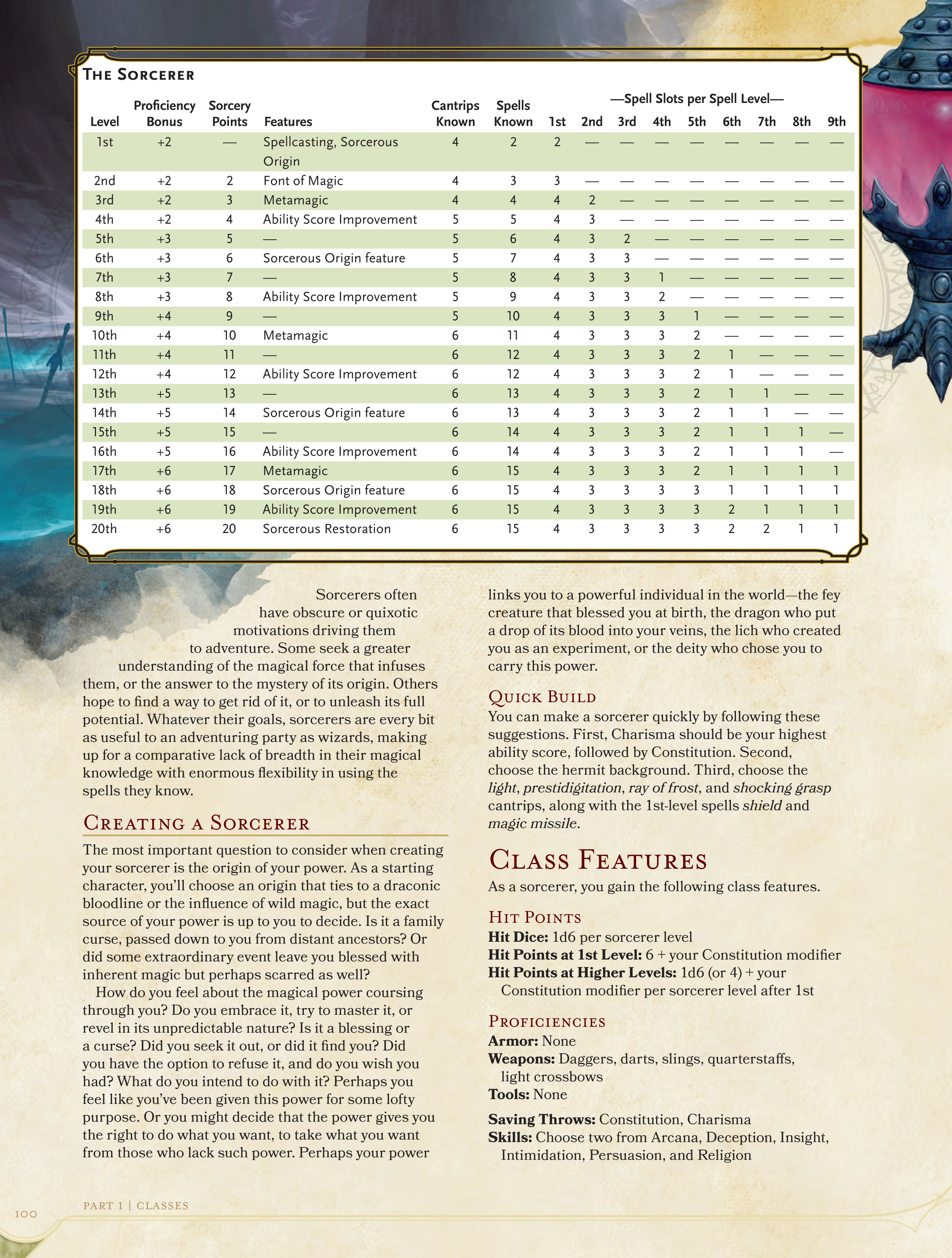 eldritch knight 5e guide