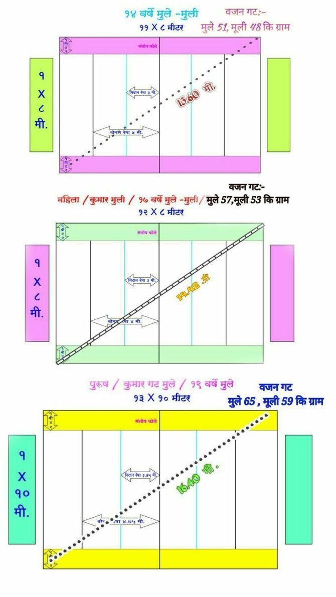 kabaddi rules in tamil pdf
