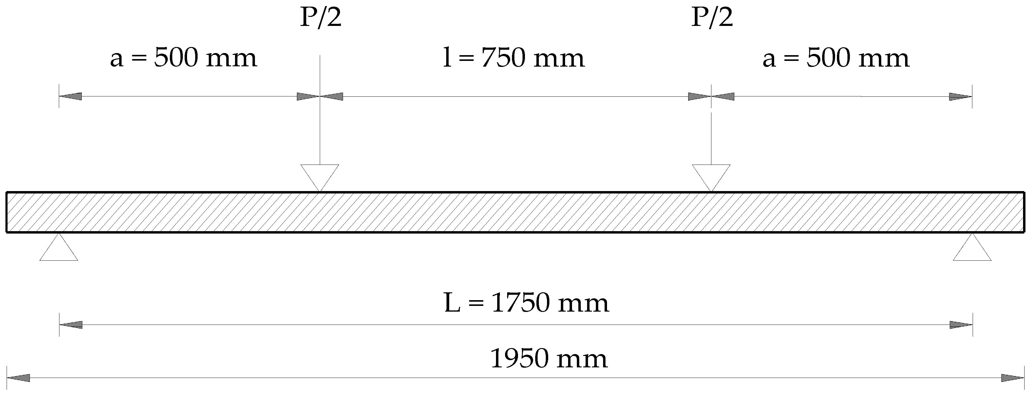flexural rigidity pdf