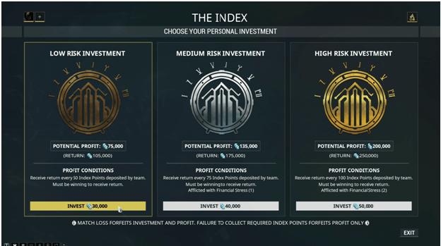 index warframe guide