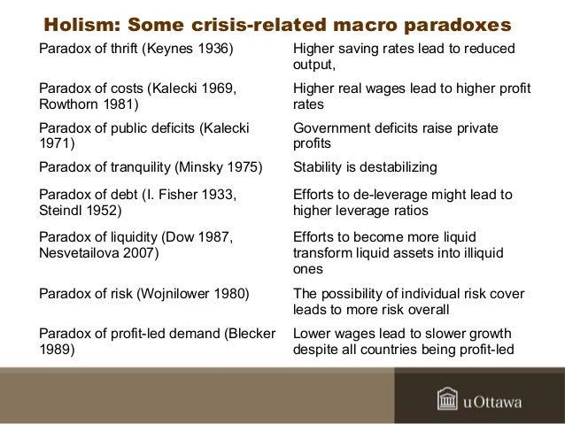 introduction to post keynesian economics pdf