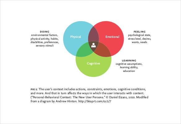 elements of marketing plan pdf