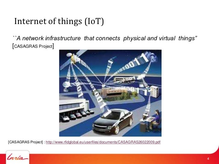 enabling the internet of things pdf