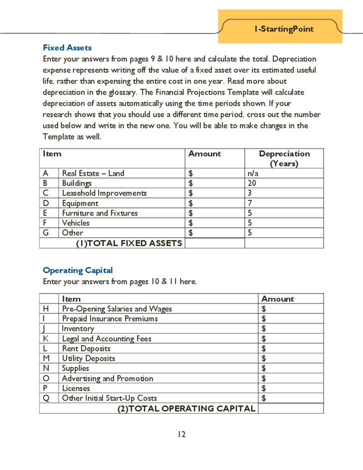 financial projections pdf