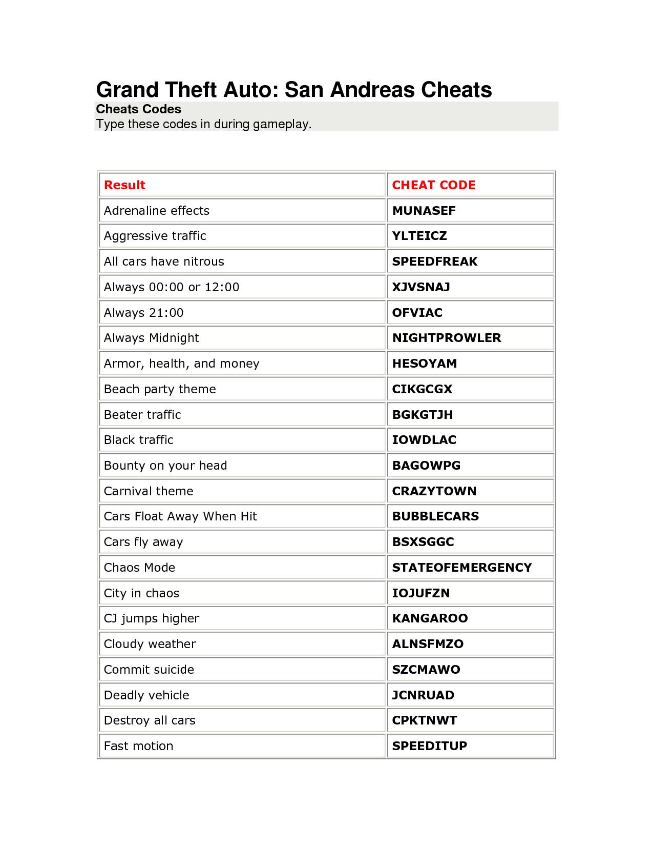 gta san andreas cheats pc pdf download free