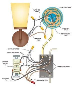 hpm light sensor instructions