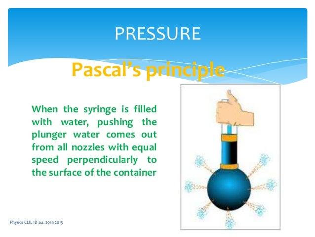 hydrostatic law application