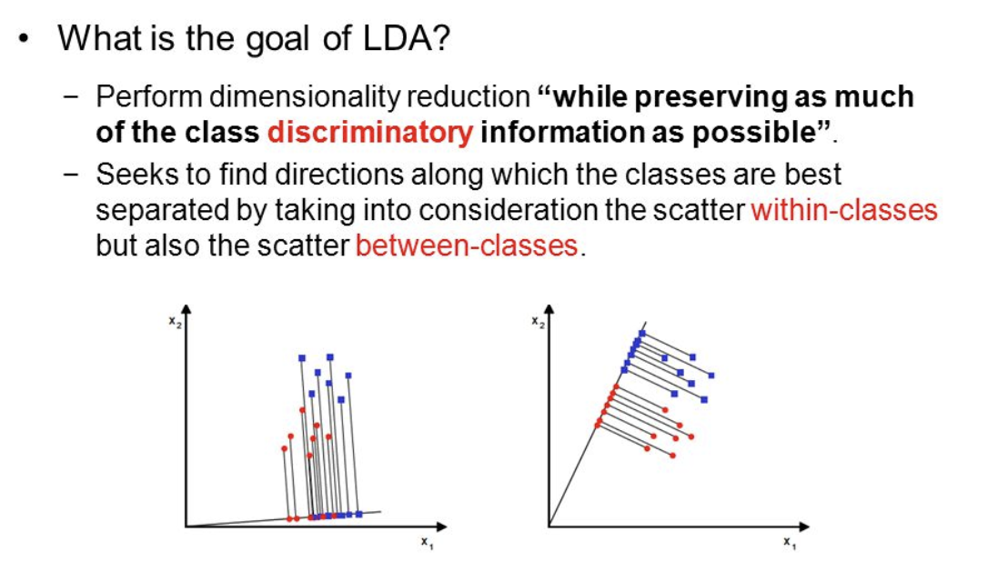 lda minimum sample