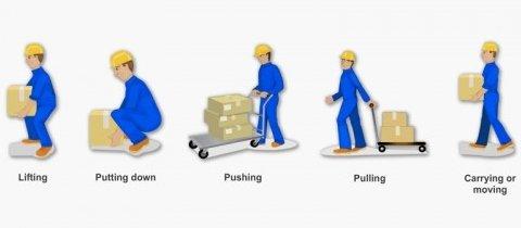 manual handling procedures