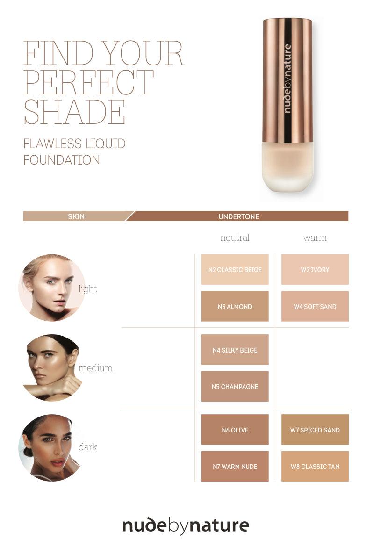 flawless liquid foundation application