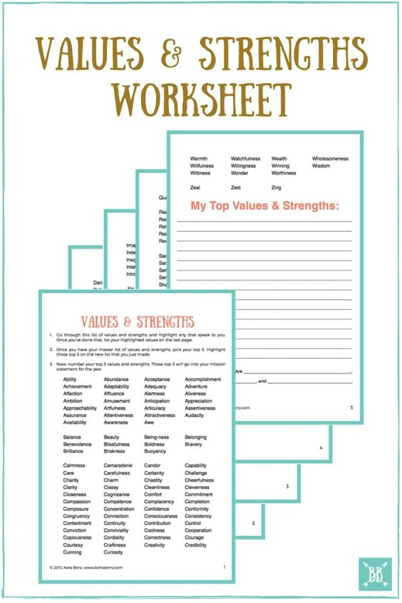 list of personal strengths pdf