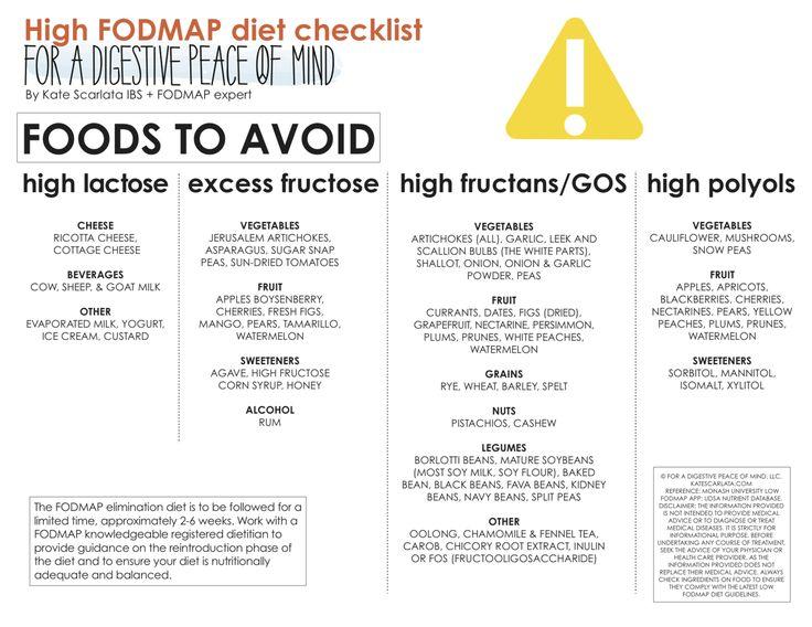 elimination diet pdf