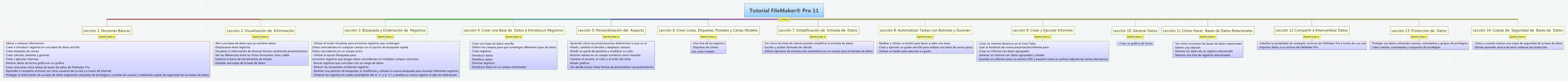 filemaker pro 15 tutorial pdf