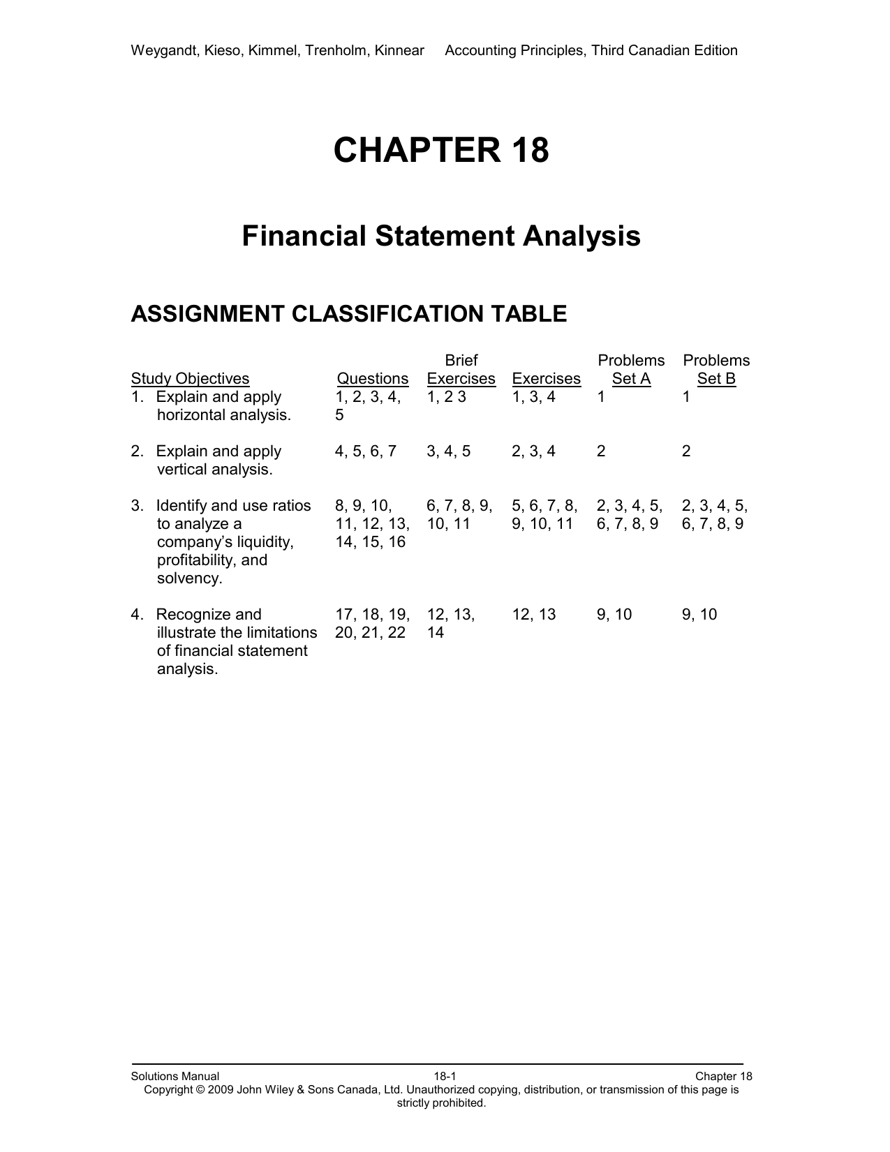 financial accounting 3e solutions manual