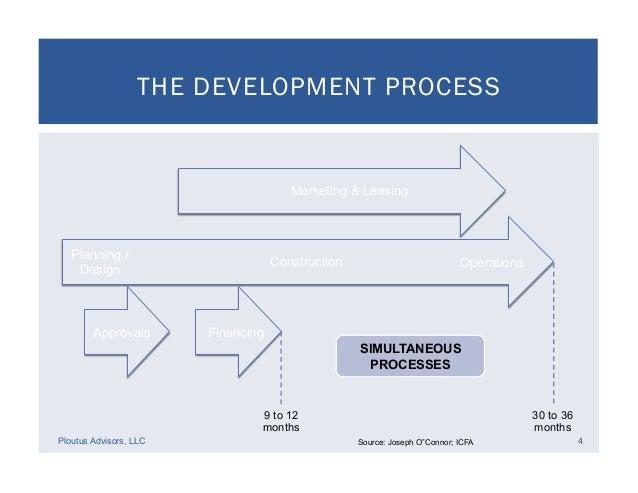 financial feasibility studies for property development pdf