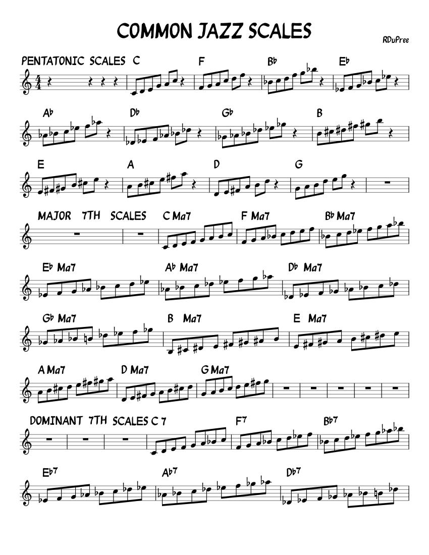grade 6 piano scales pdf