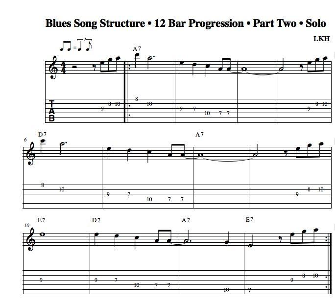 guitar riffs pdf