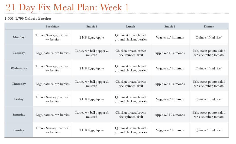 hope isabel howard nutrition guide pdf