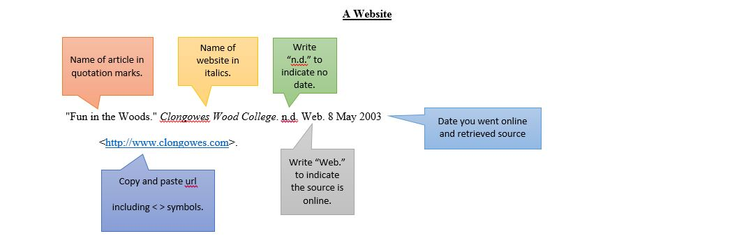 how to cite a pdf in mla 8
