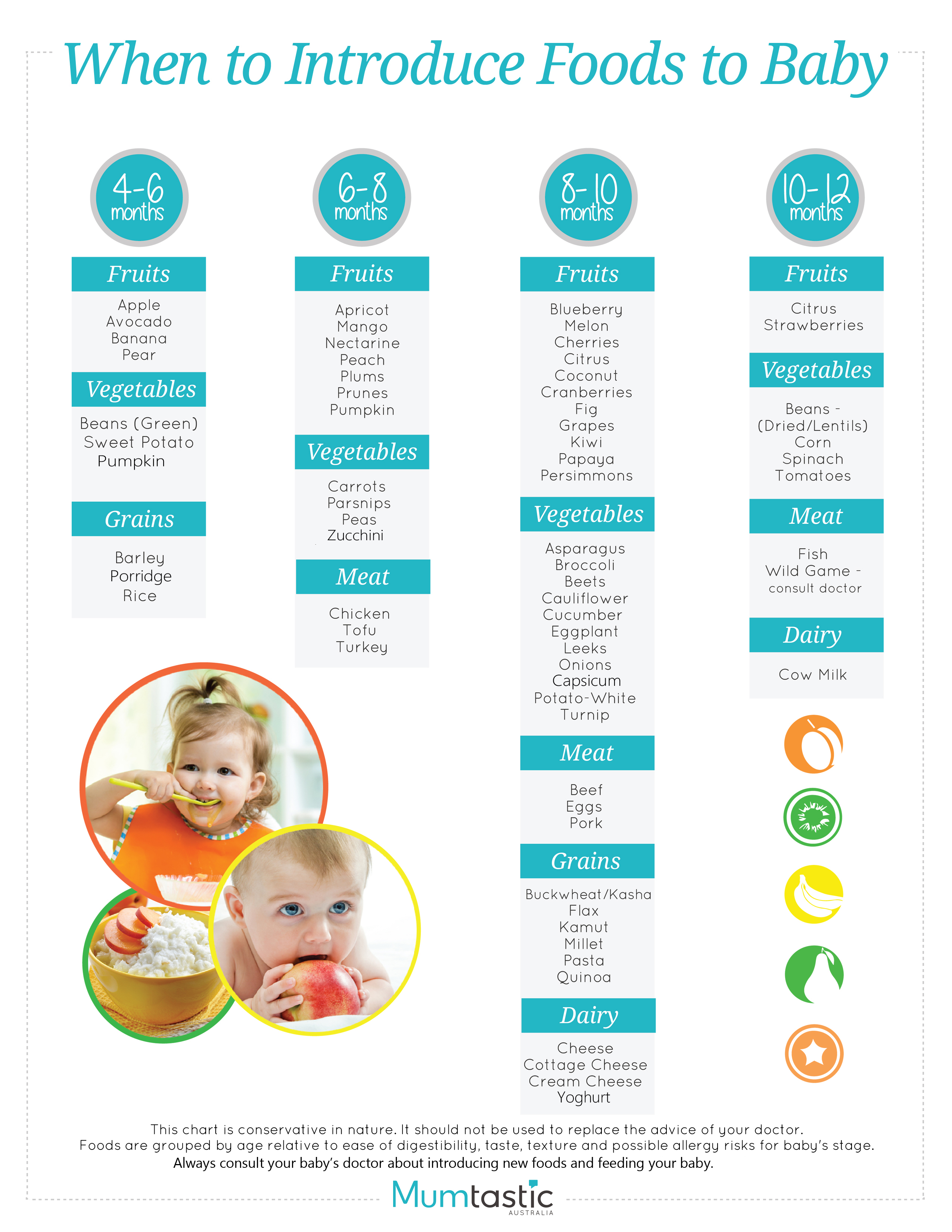 introducing solids baby guide nz