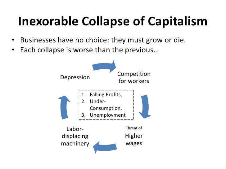 karl marx theory of capitalism pdf