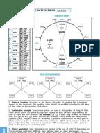 master tung acupuncture pdf